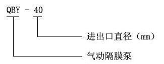 QBY系列氣动配资炒股